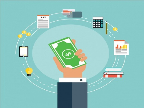 Business Financial Management