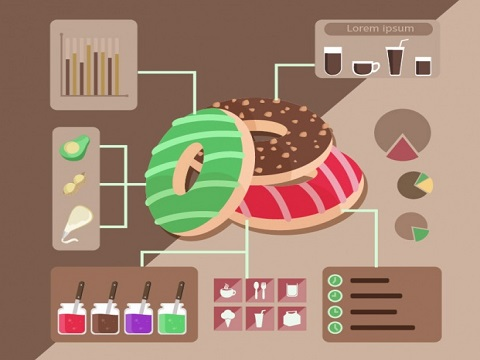 Food Products and Processing Systems