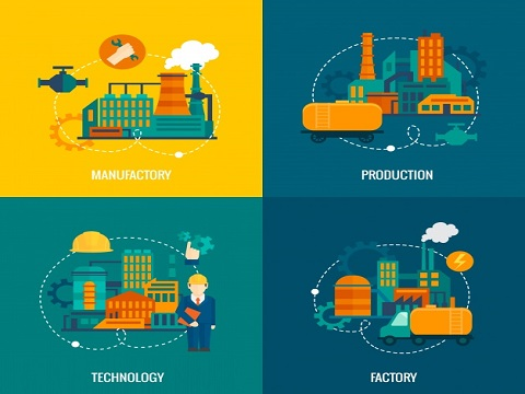 Manufacturing Production Process Development