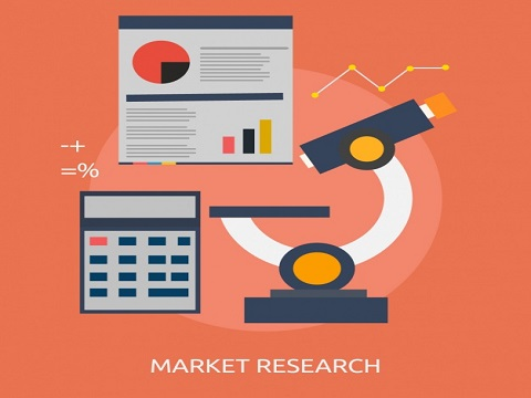 Marketing Information Management and Research